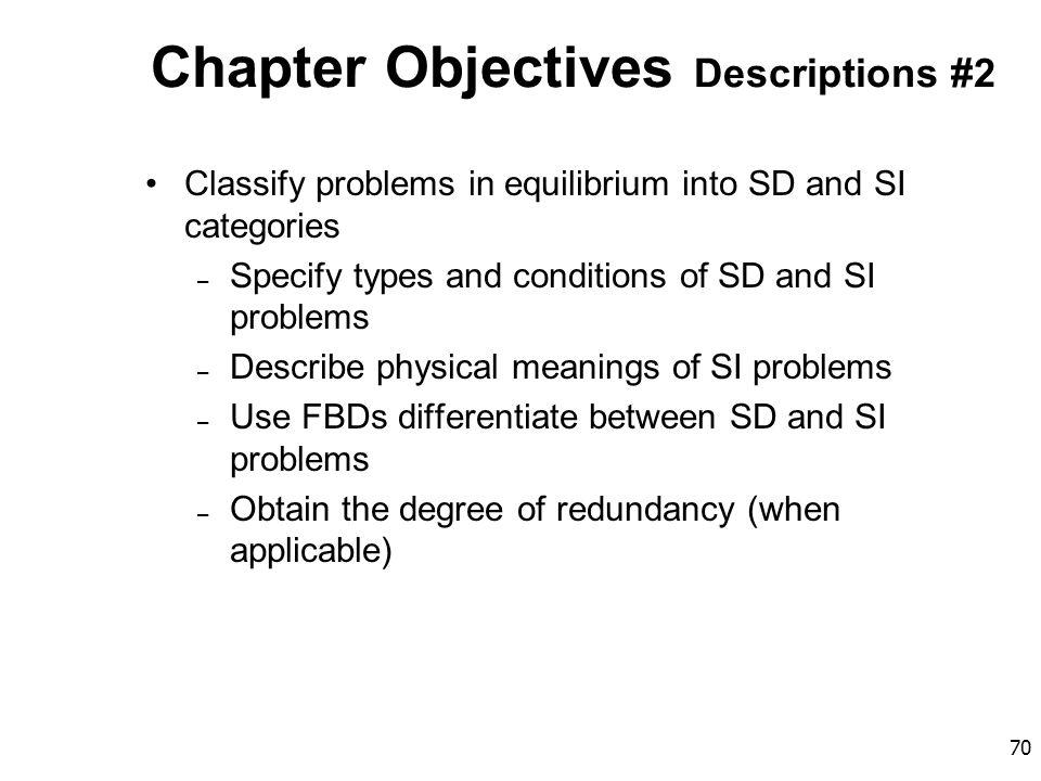 Chapter Objectives Descriptions #2