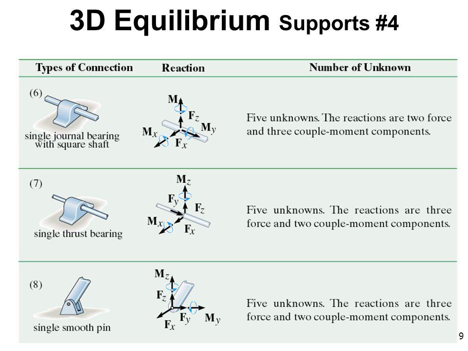 3D Equilibrium Supports #4