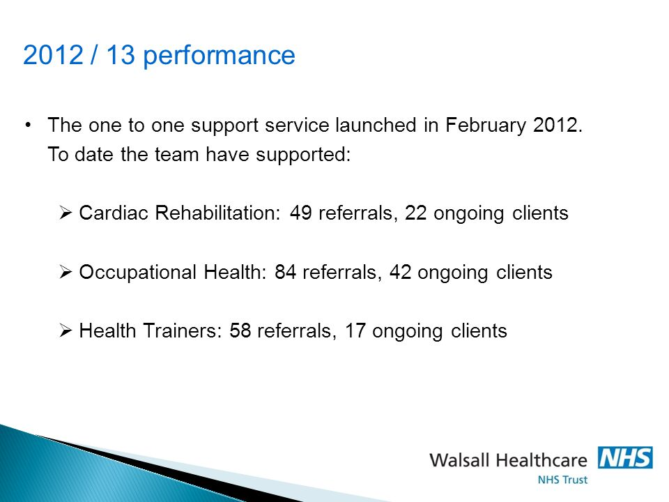 2012 / 13 performance The one to one support service launched in February 2012. To date the team have supported: