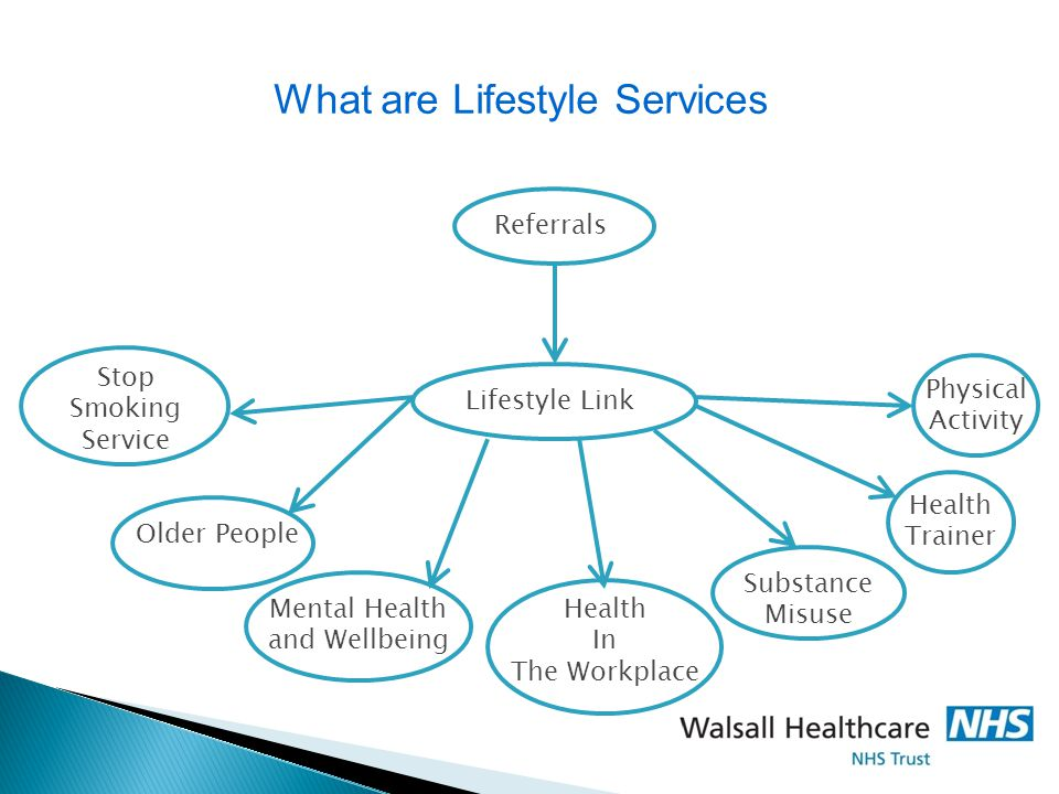 What are Lifestyle Services