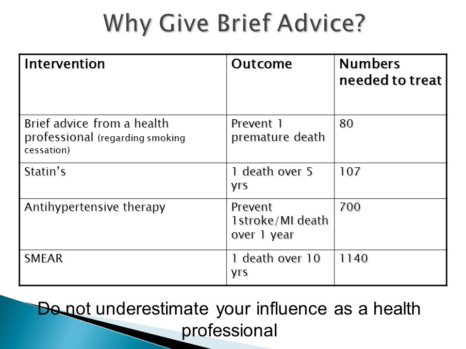 Do not underestimate your influence as a health professional
