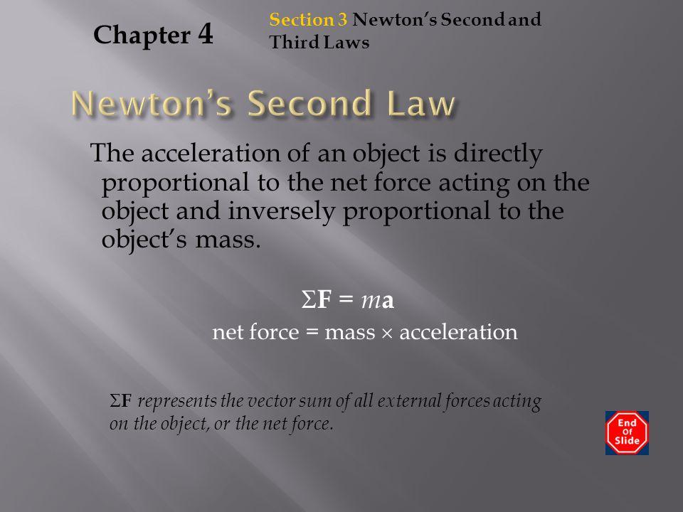 net force = mass  acceleration