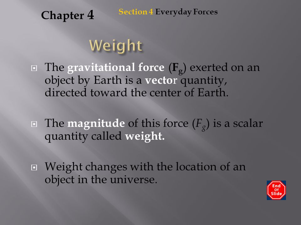 Chapter 4 Section 4 Everyday Forces. Weight.