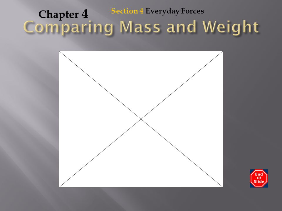 Comparing Mass and Weight