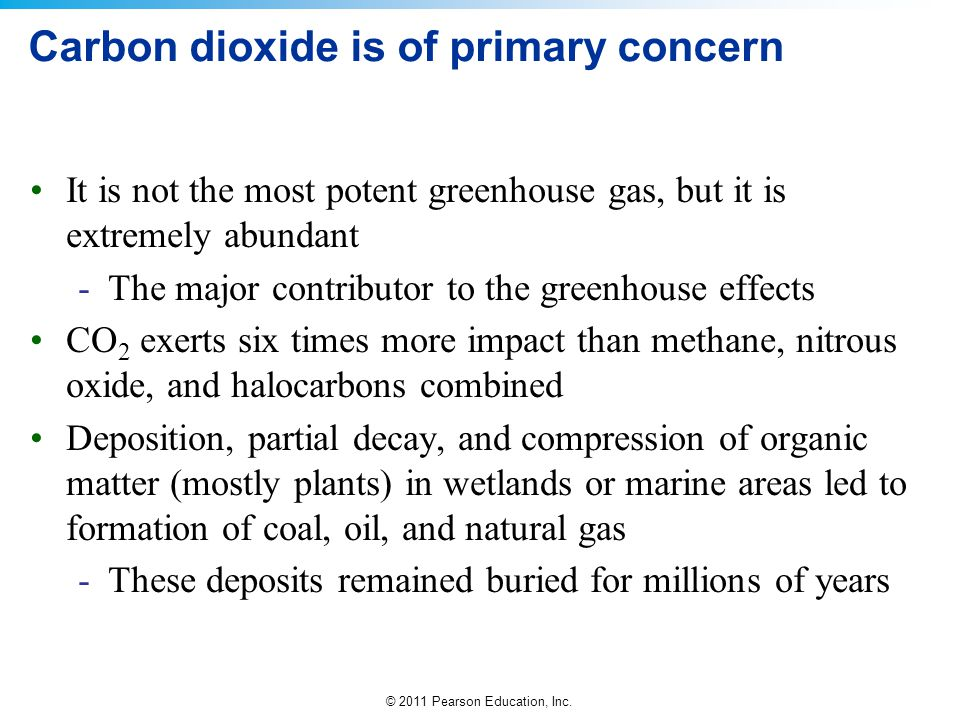 Carbon dioxide is of primary concern