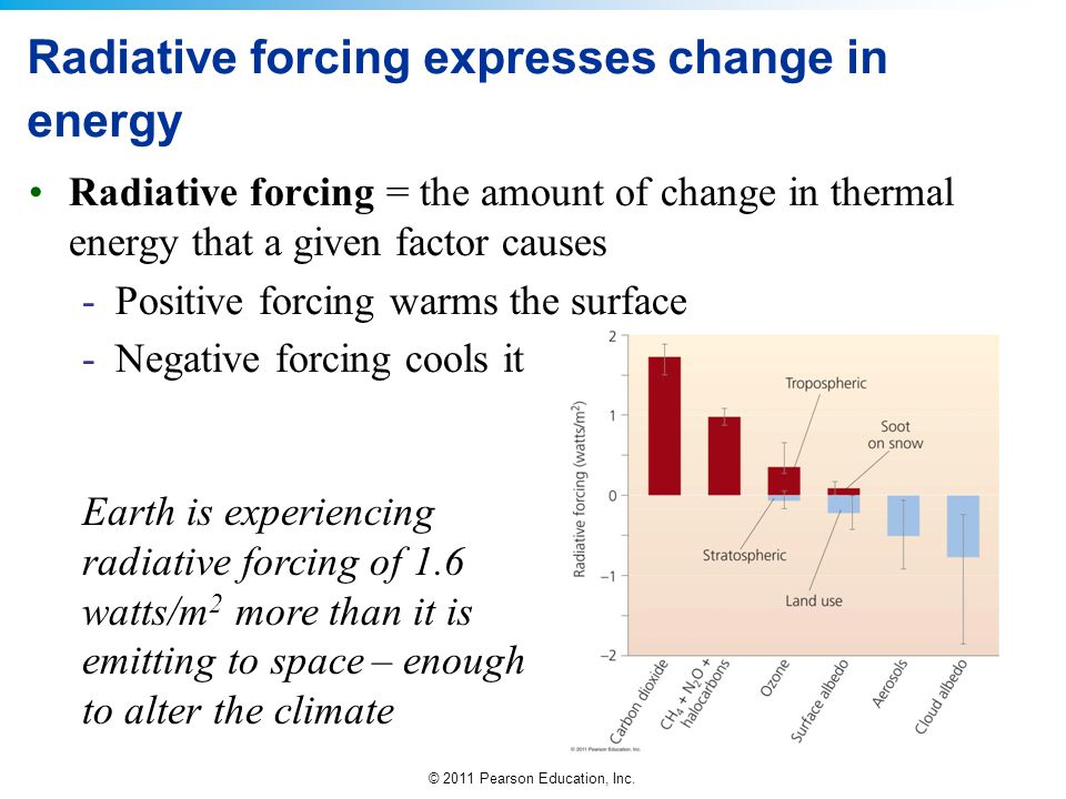 Radiative forcing expresses change in energy