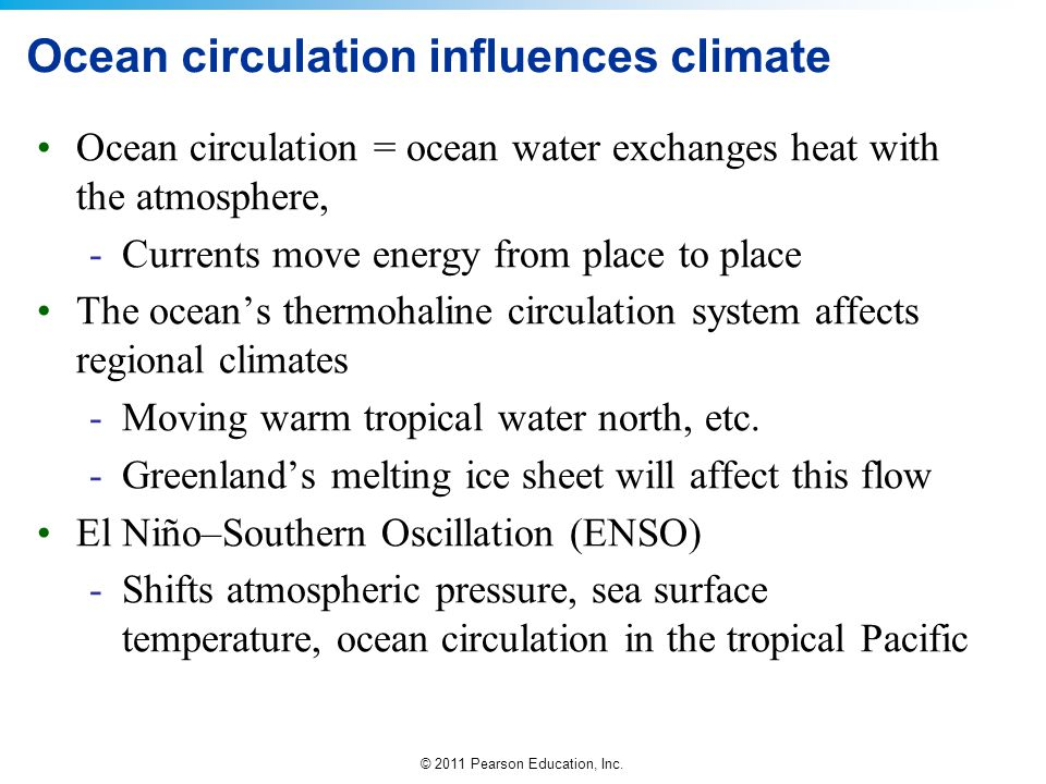 Ocean circulation influences climate