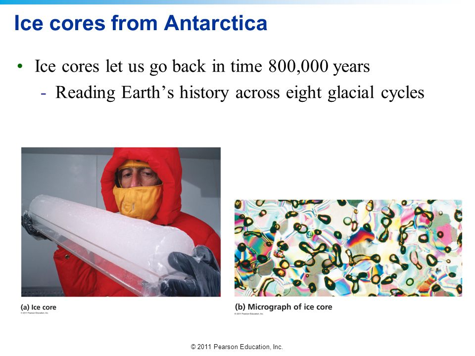 Ice cores from Antarctica