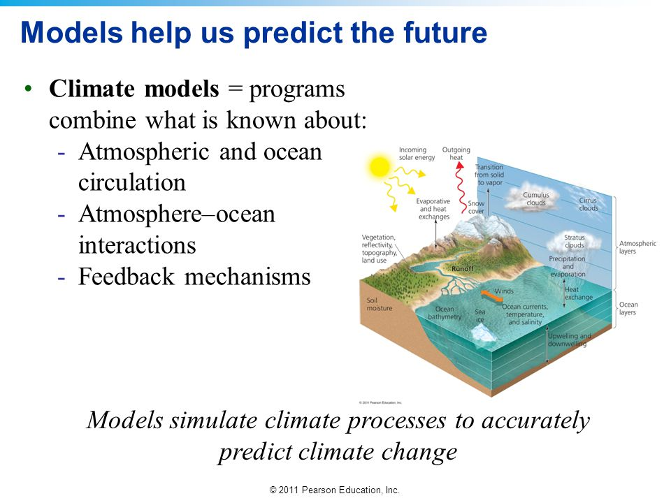 Models help us predict the future