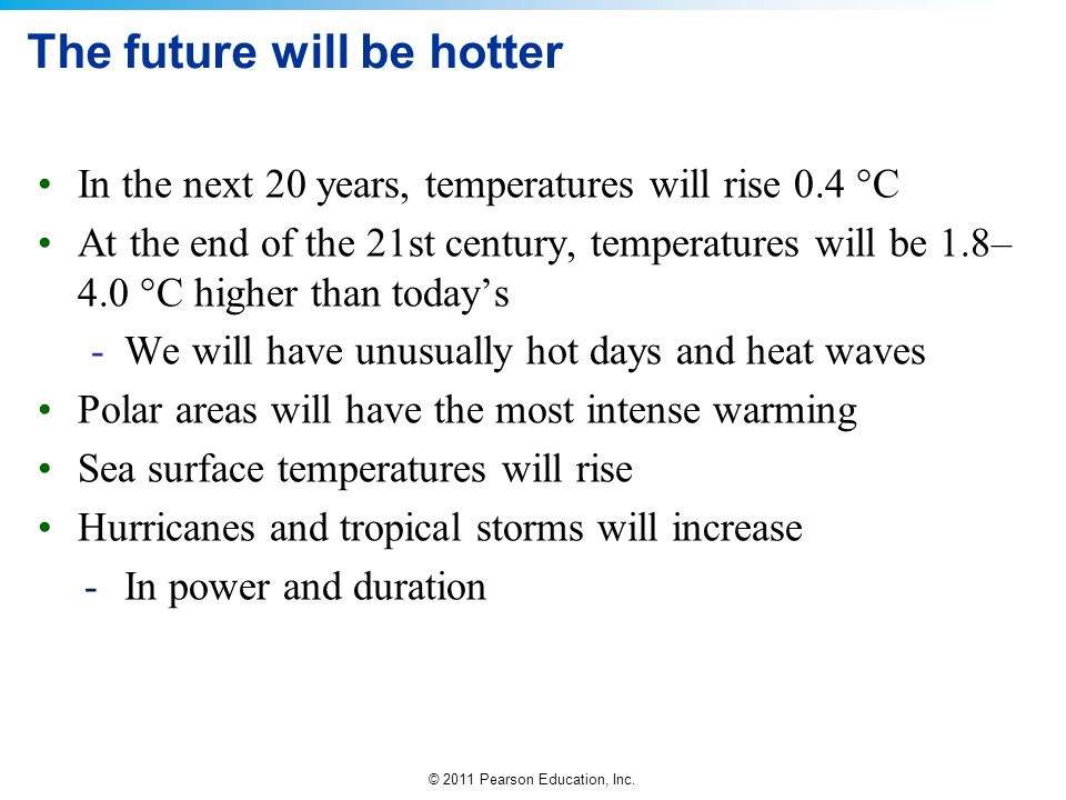 The future will be hotter