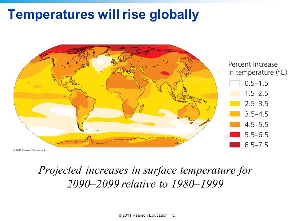 Temperatures will rise globally
