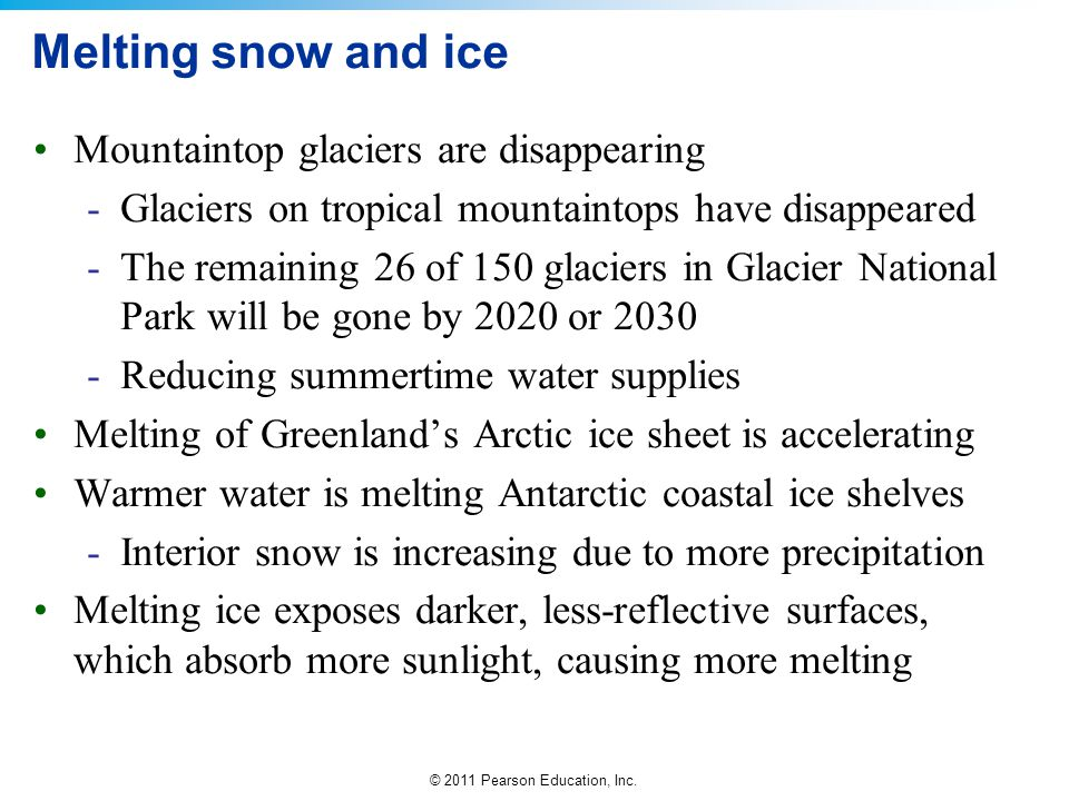Melting snow and ice Mountaintop glaciers are disappearing