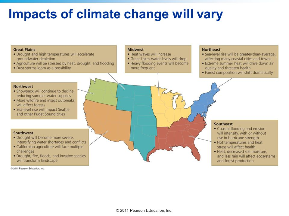 Impacts of climate change will vary