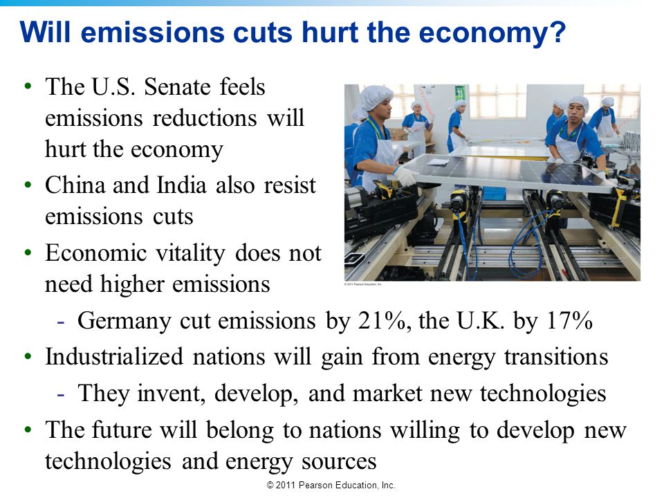 Will emissions cuts hurt the economy