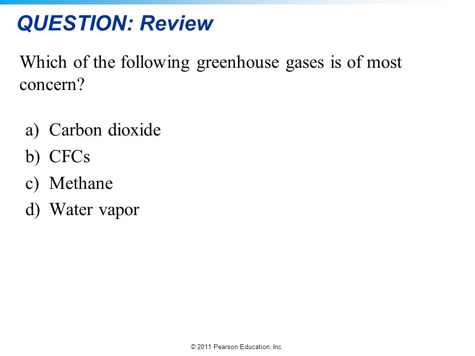 QUESTION: Review Which of the following greenhouse gases is of most concern Carbon dioxide. CFCs.