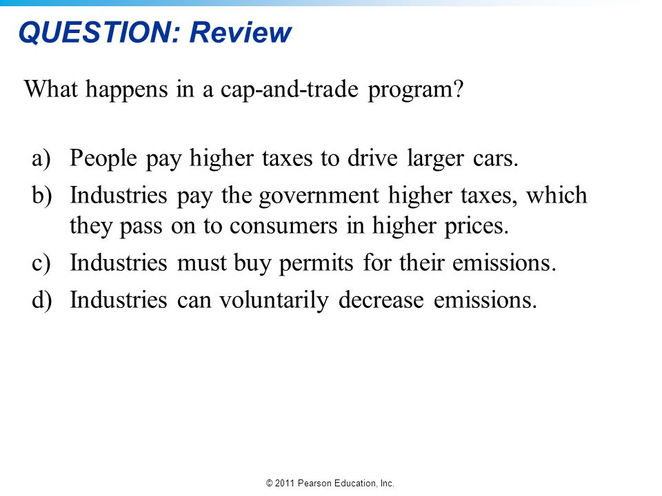 QUESTION: Review What happens in a cap-and-trade program