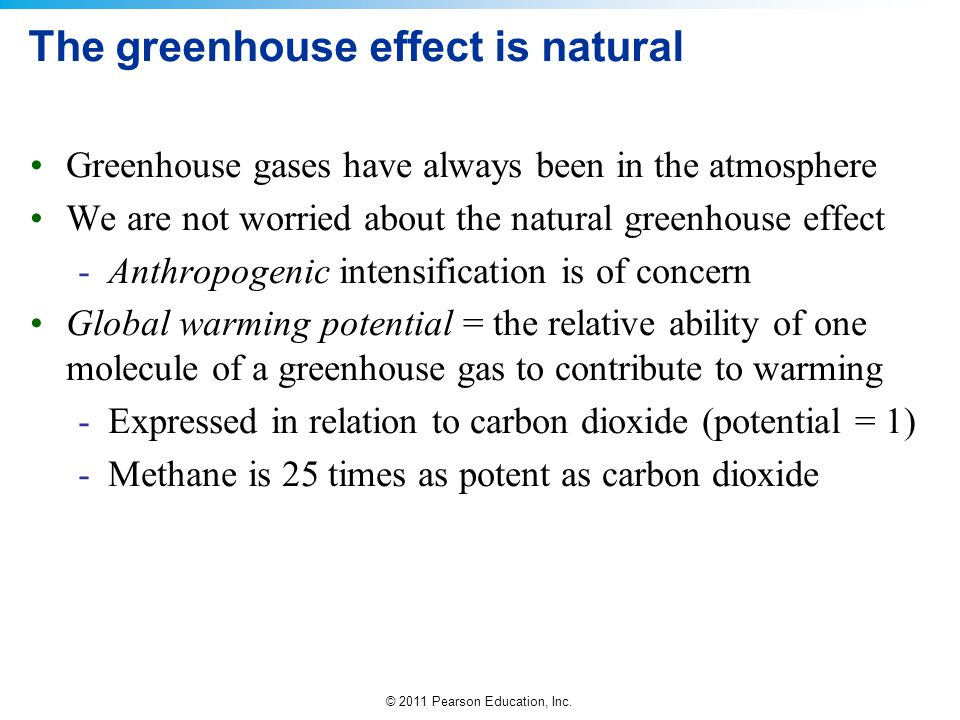 The greenhouse effect is natural