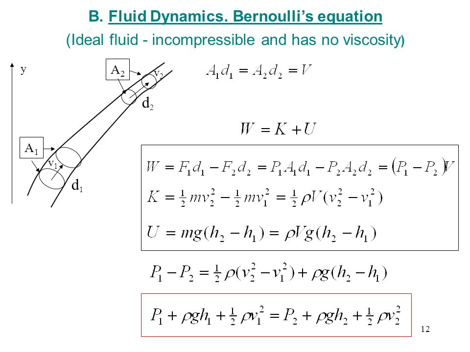 B. Fluid Dynamics. Bernoulli's equation