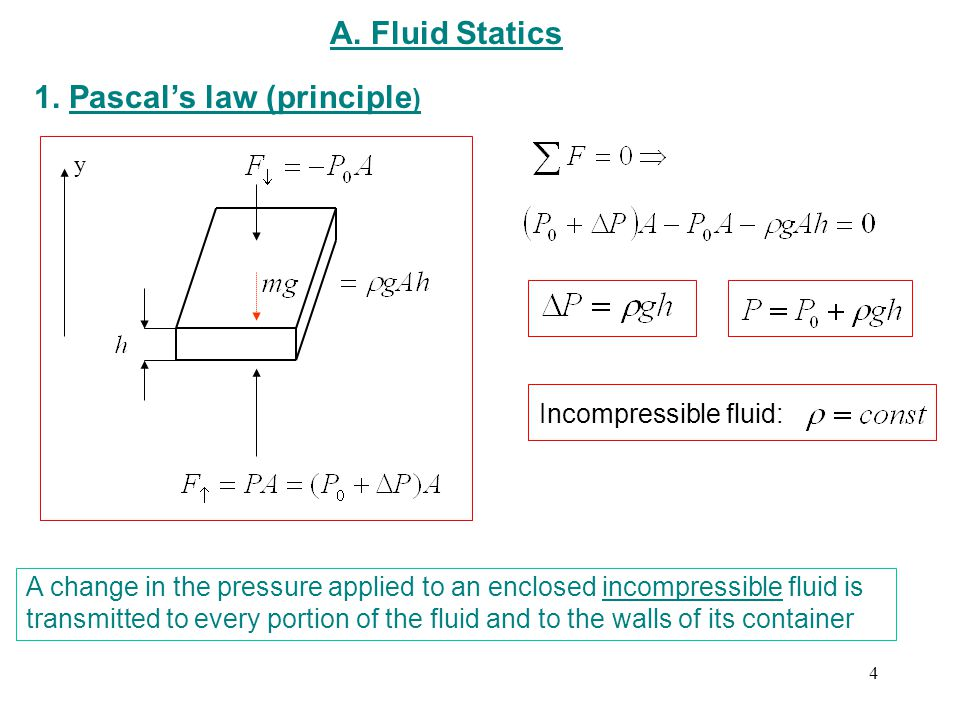 1. Pascal's law (principle)