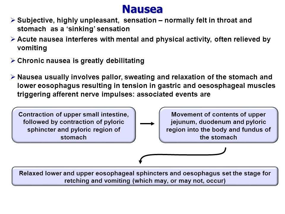 Nausea Subjective, highly unpleasant, sensation – normally felt in throat and stomach as a 'sinking' sensation.