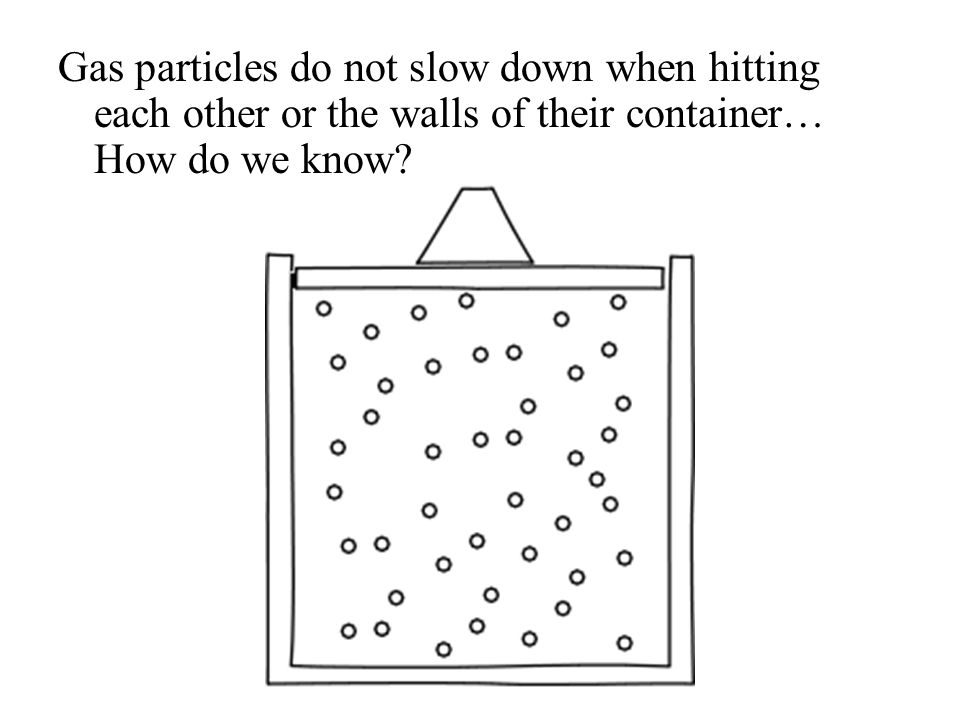 Gas particles do not slow down when hitting each other or the walls of their container… How do we know