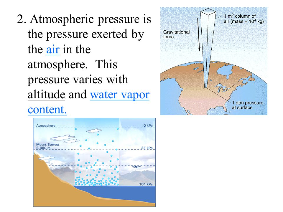 2. Atmospheric pressure is the pressure exerted by the air in the atmosphere.