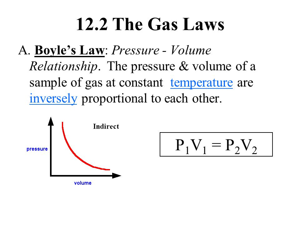 12.2 The Gas Laws