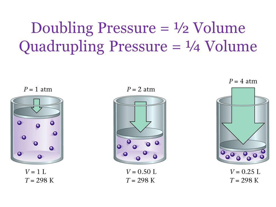 Doubling Pressure = ½ Volume Quadrupling Pressure = ¼ Volume