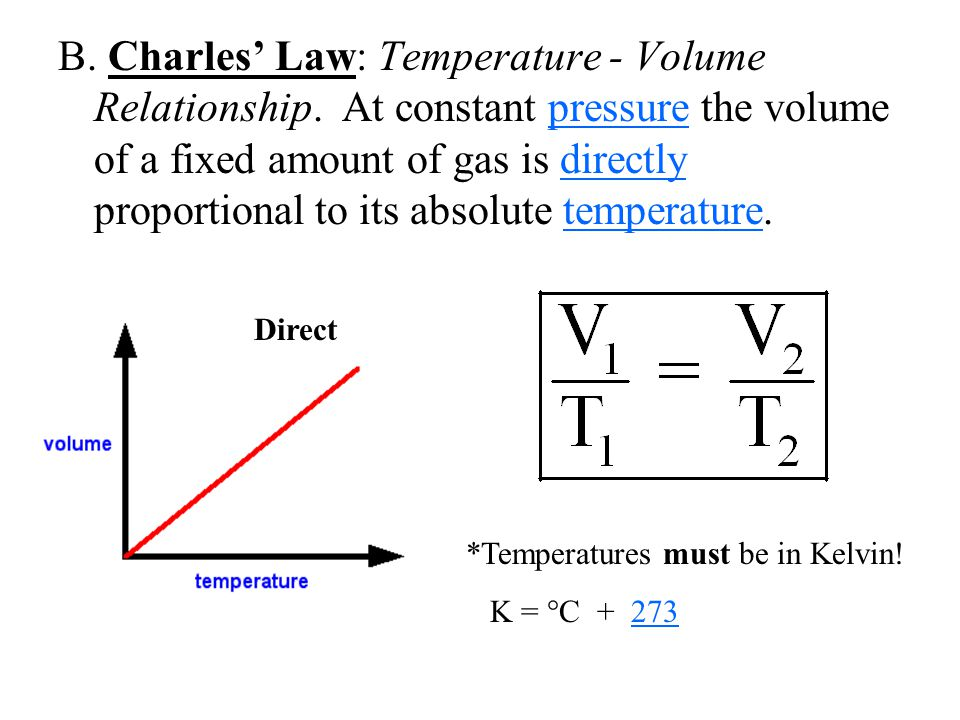 temperature and volume relationship graph