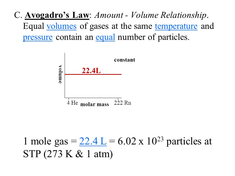 1 mole gas = 22.4 L = 6.02 x 1023 particles at STP (273 K & 1 atm)