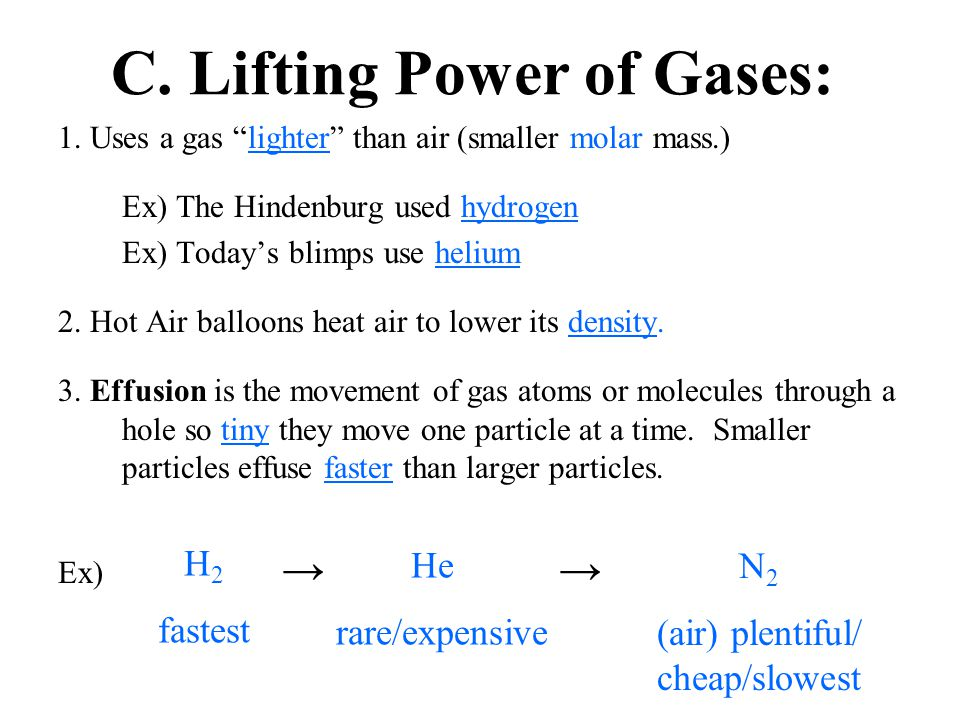 C. Lifting Power of Gases: