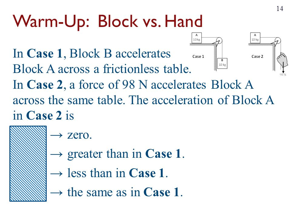 Warm-Up: Block vs. Hand