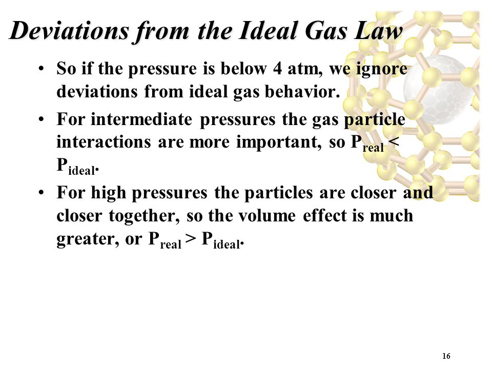 Deviations from the Ideal Gas Law