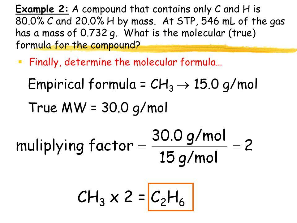 CH3 x 2 = C2H6 Empirical formula = CH3  15.0 g/mol