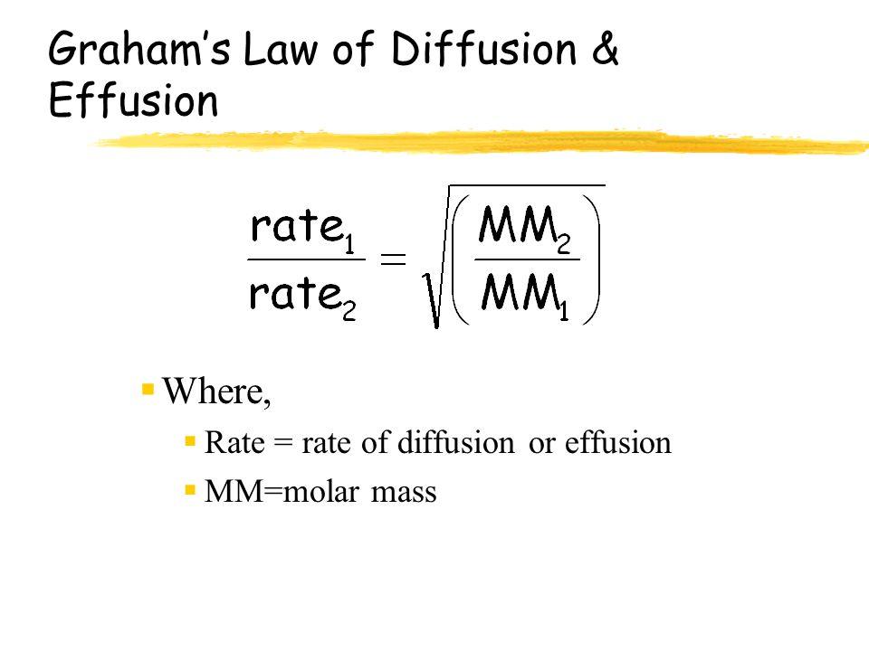 Graham's Law of Diffusion & Effusion