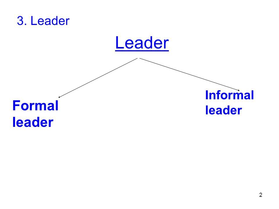3. Leader Leader Informal leader Formal leader