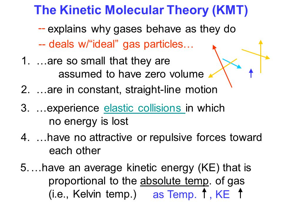 The Kinetic Molecular Theory (KMT)