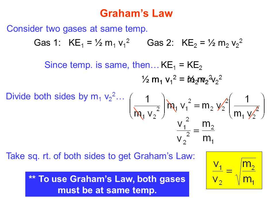 ** To use Graham's Law, both gases