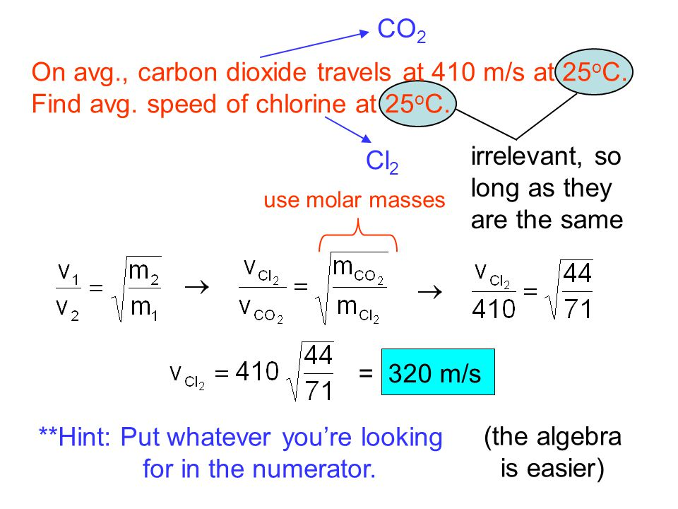 On avg., carbon dioxide travels at 410 m/s at 25oC.