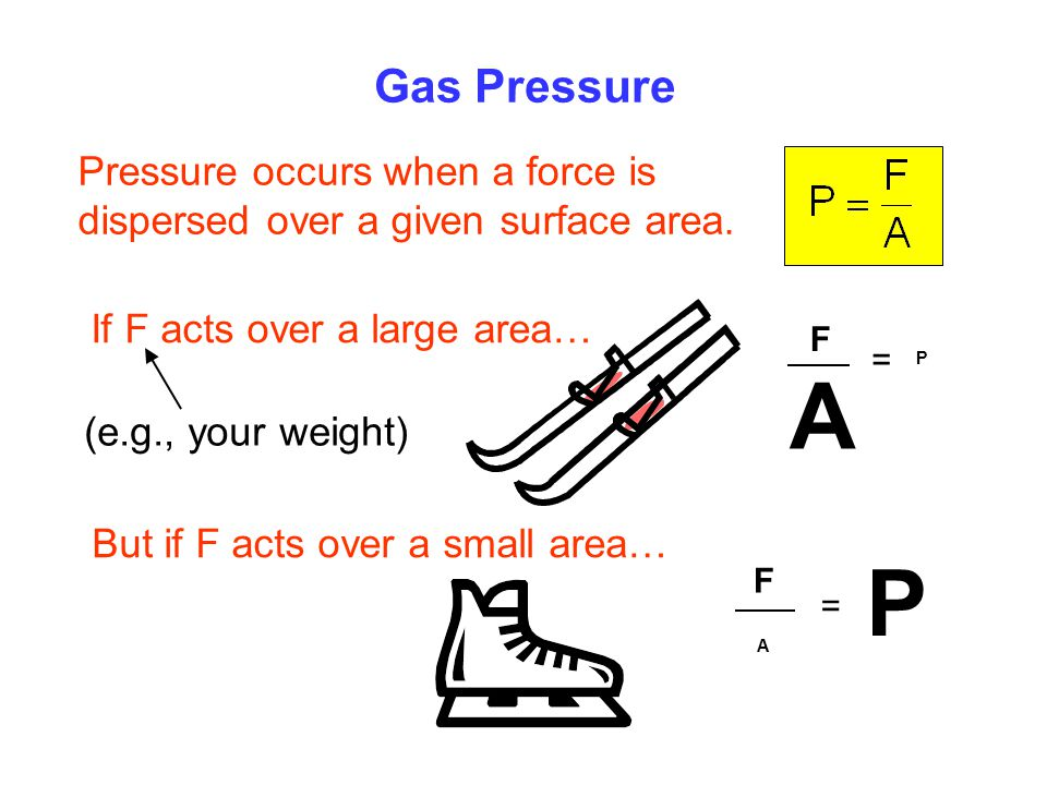 A P Gas Pressure Pressure occurs when a force is