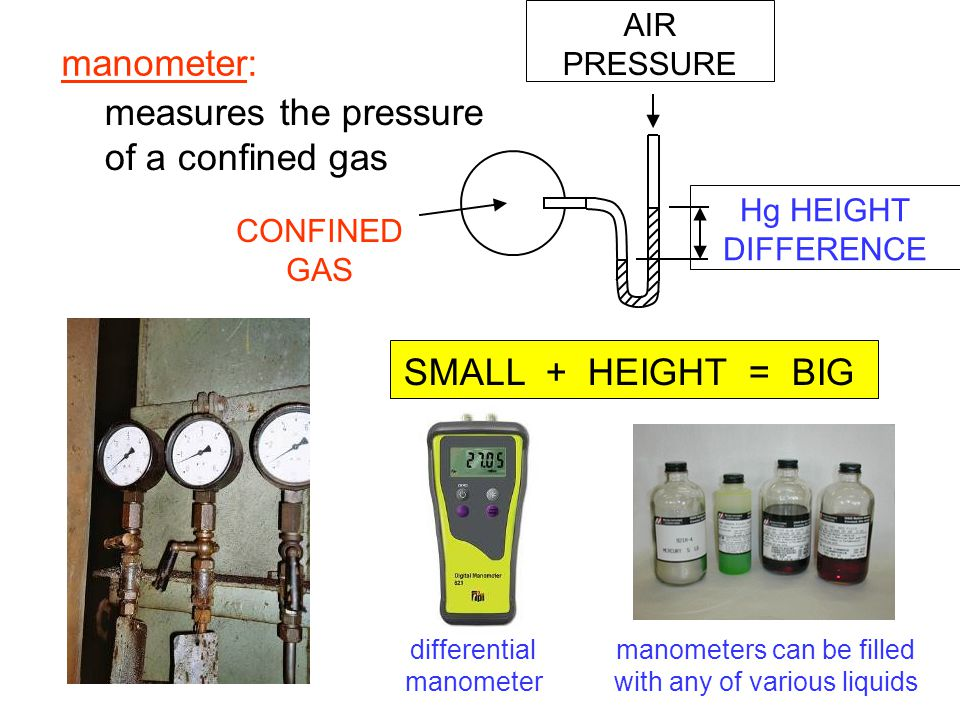 manometer: measures the pressure of a confined gas