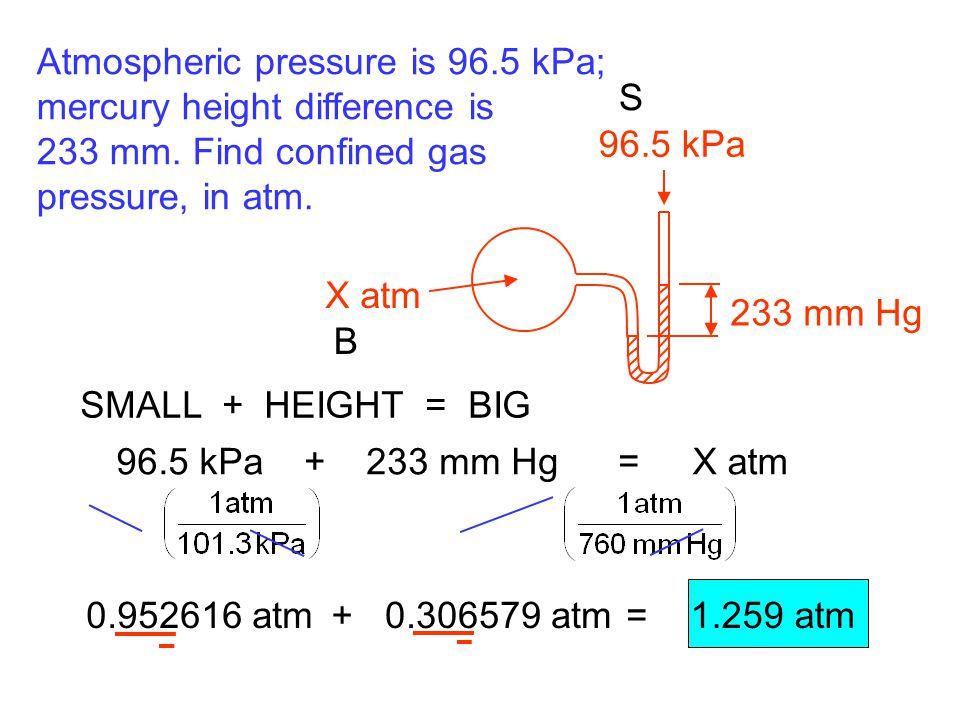 Atmospheric pressure is 96.5 kPa;