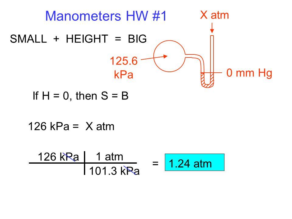 Manometers HW #1 X atm SMALL + HEIGHT = BIG 125.6 kPa 0 mm Hg