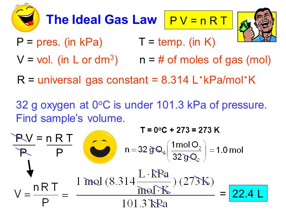 The Ideal Gas Law P V = n R T P = pres. (in kPa) T = temp. (in K)