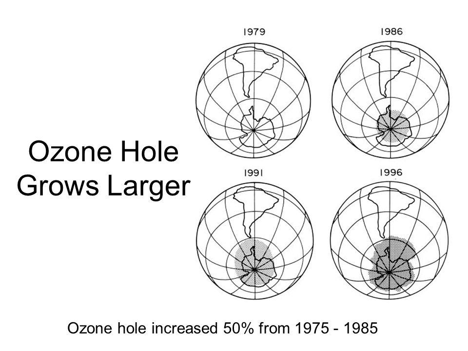 Ozone Hole Grows Larger