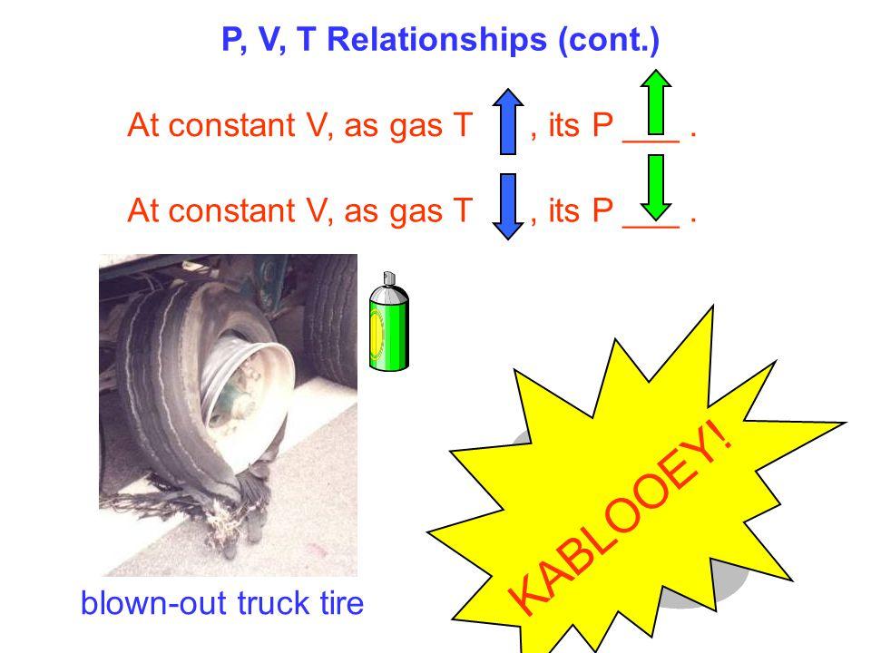 KABLOOEY! P, V, T Relationships (cont.)