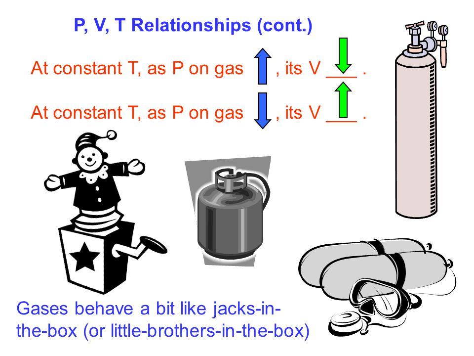 P, V, T Relationships (cont.)
