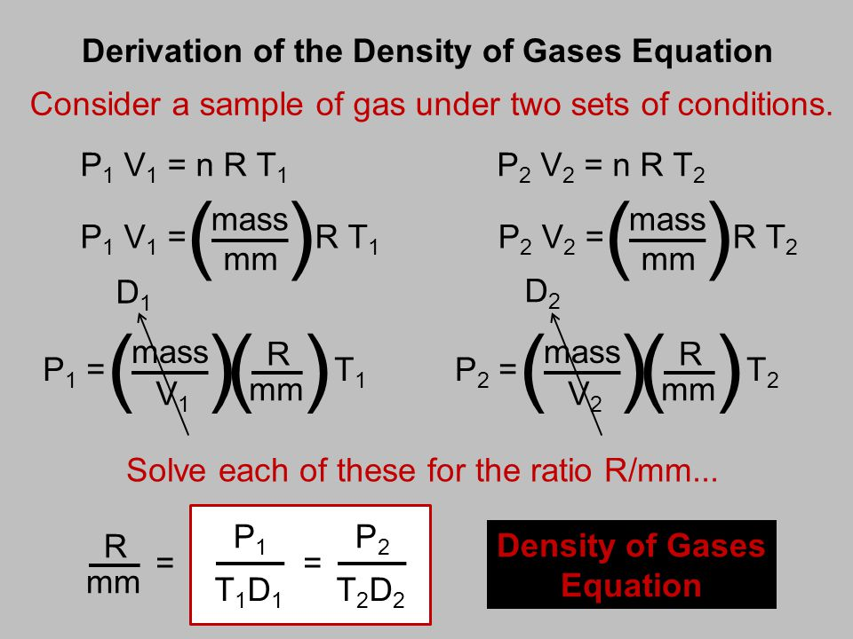 ( ) ( ) ( ) ( ) ( ) ( ) Derivation of the Density of Gases Equation