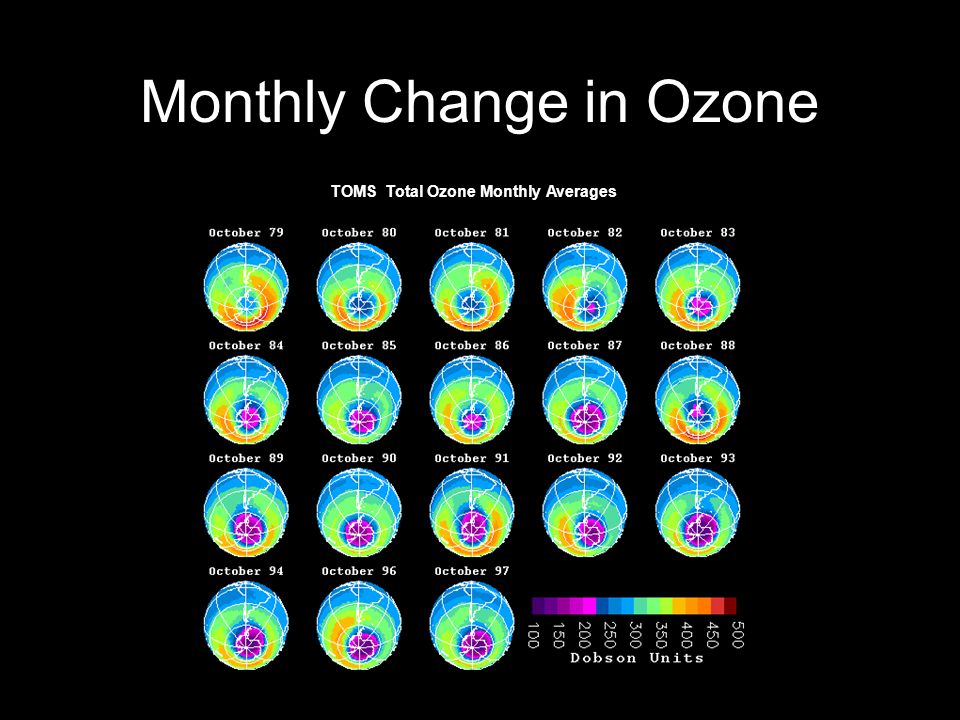 Monthly Change in Ozone