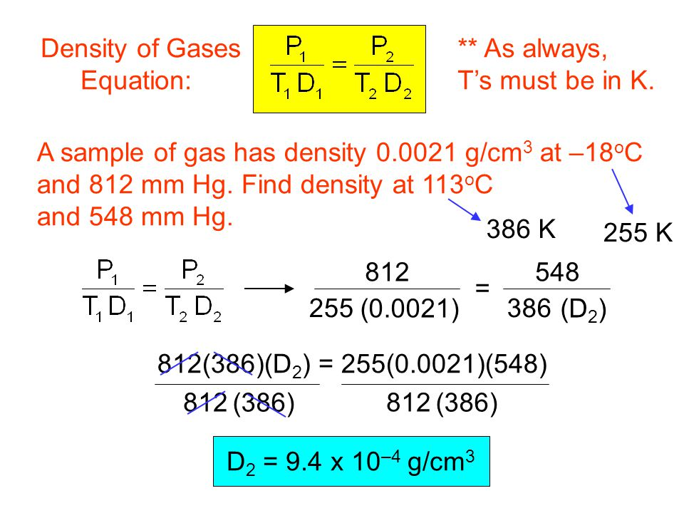 Density of Gases Equation: ** As always, T's must be in K. A sample of gas has density 0.0021 g/cm3 at –18oC.